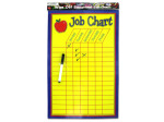 Educational Job Chart